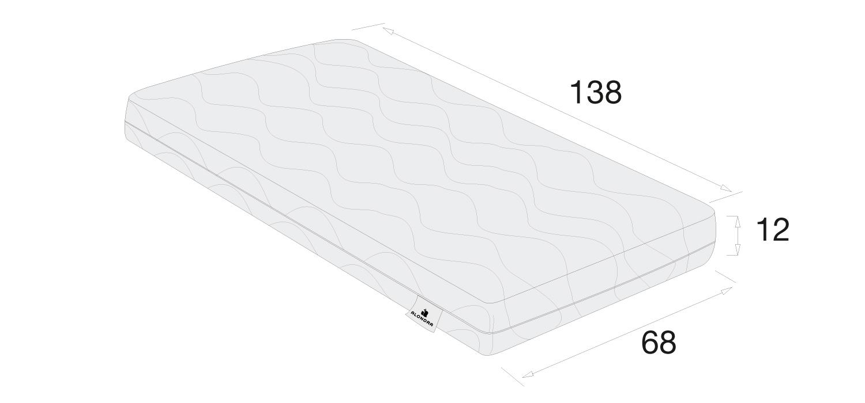 Medidas colchón orgánico cuna y cama