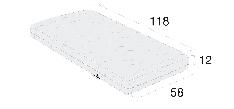 Medidas colchón visco ZV60