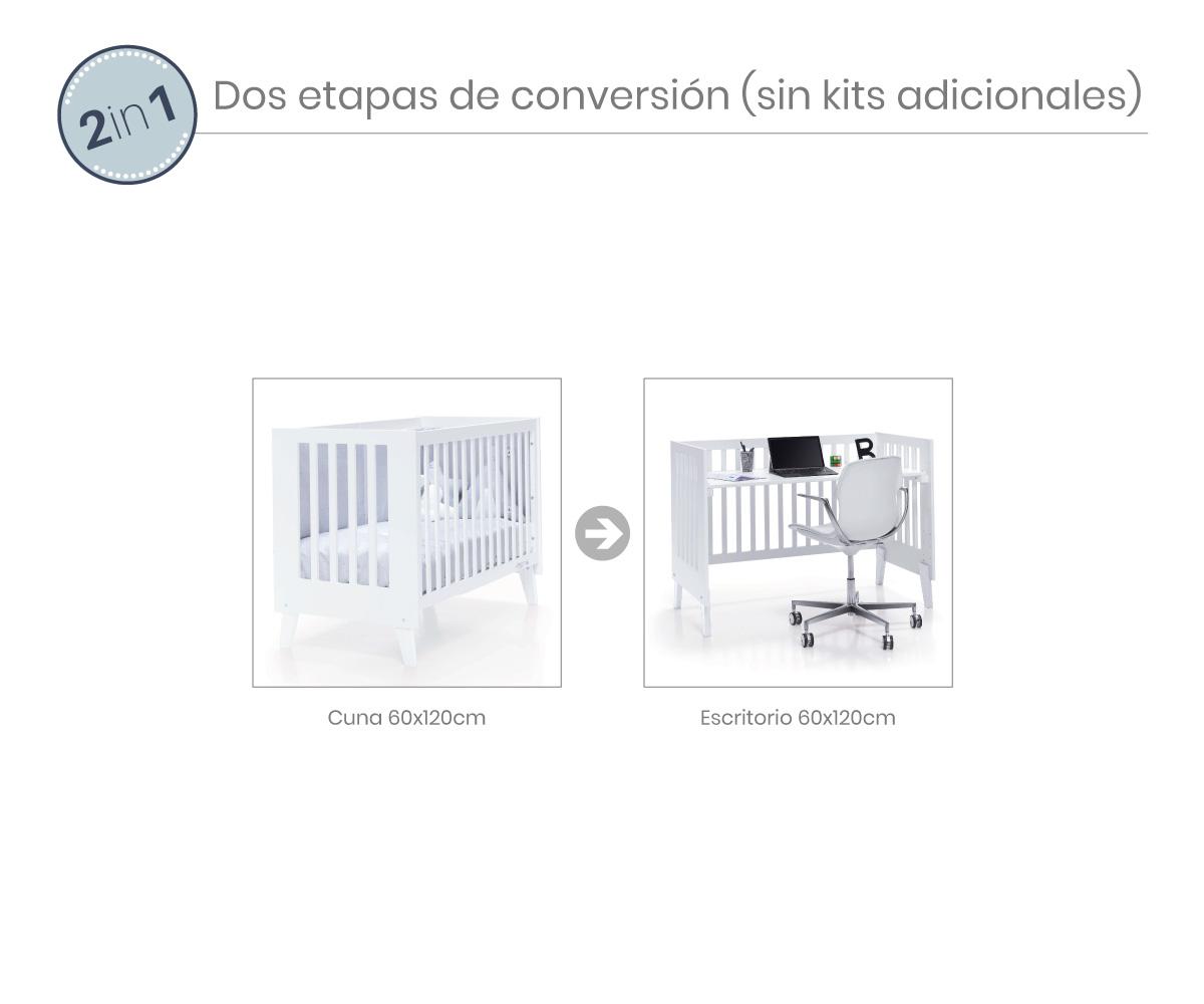 2 etapas de conversión cuna-escritorio Nexo