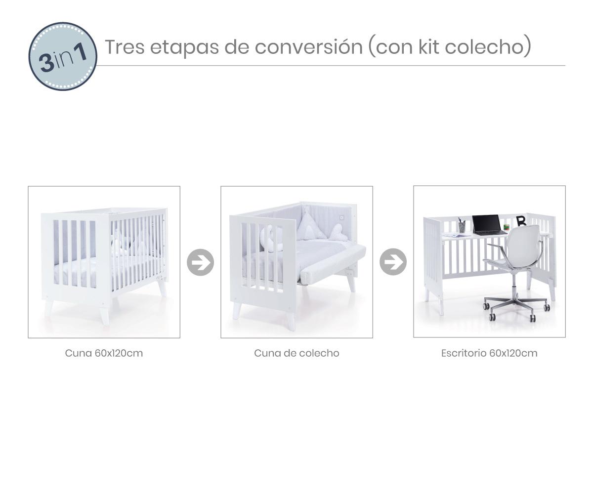 3 etapas de conversión cuna colecho Nexo