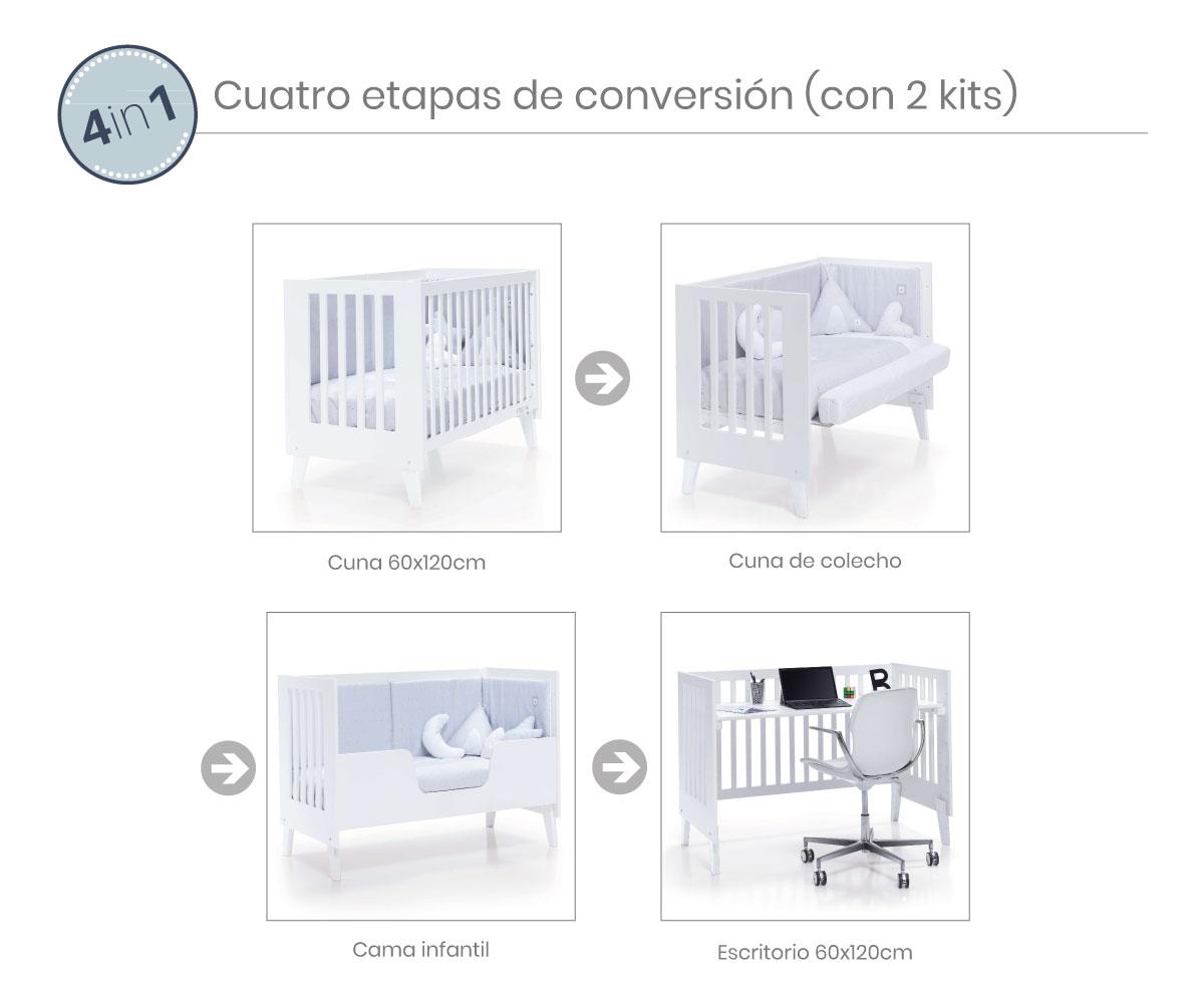 4 etapas de conversión cuna-escritorio Nexo