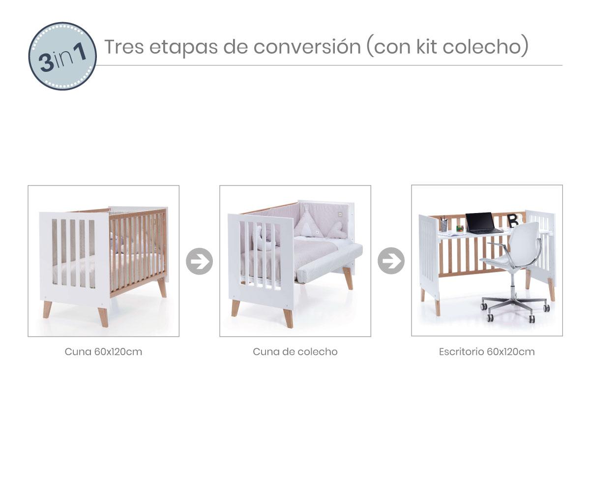 3 etapas de conversión cuna-escritorio Nexor