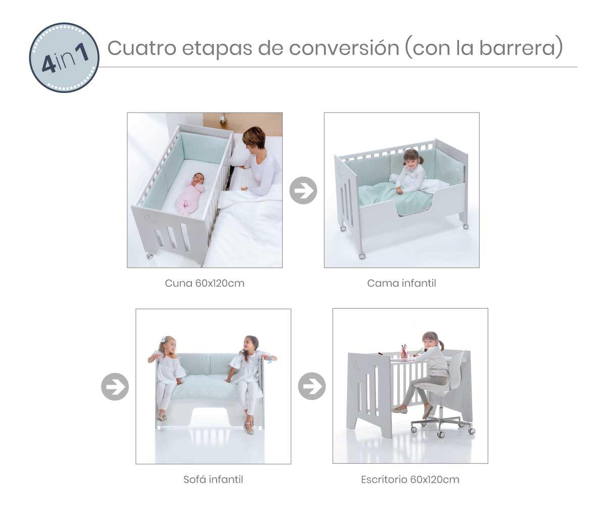 4 etapas de conversión cuna-escritorio Omni