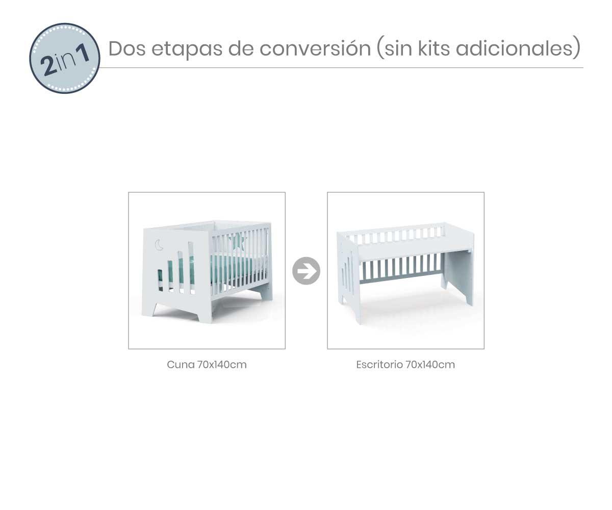 2 etapas de conversión cuna-escritorio Omni XL