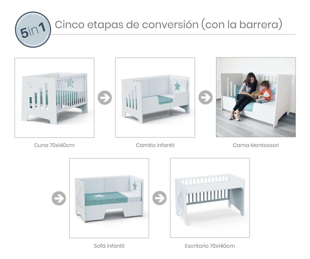 5 etapas de conversión cuna-escritorio Omni XL