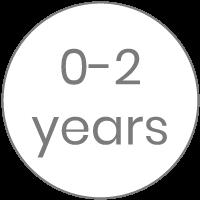 0-2 años