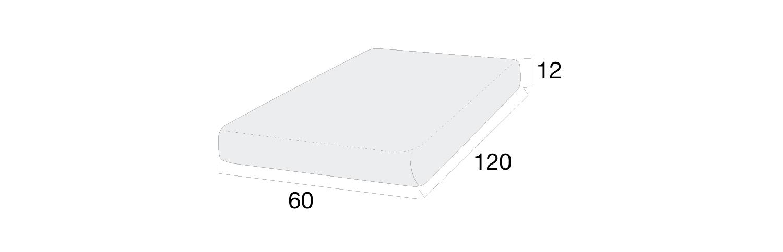 Medidas sábana bajera