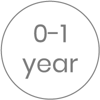 0-1 años