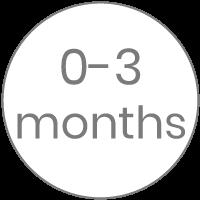 0-3 meses