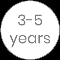 Etapa de 3--5 años